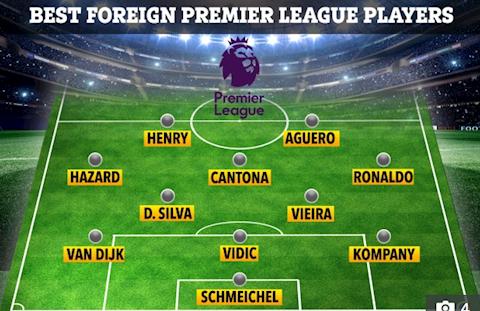 Đội hình các cầu thủ nước ngoài tốt nhất Premier League
